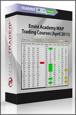 Emini Academy MAP (April 2011) + Trading Courses