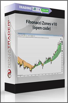 Fibonacci Zones v10 (open code)
