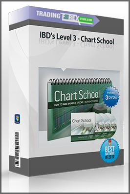 IBD's Level 3 – Chart School