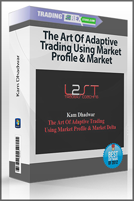 Forex trading using market profile