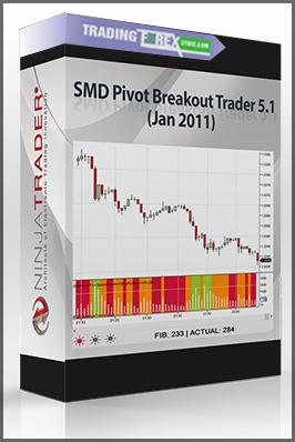 SMD Pivot Breakout Trader 5.1 (Jan 2011)