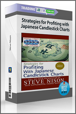 Top 10 Best Free Stock Charting Software Tools Review ...