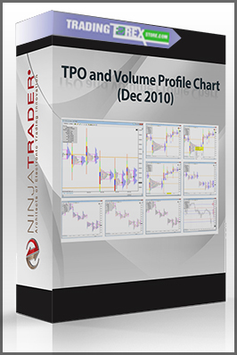 TPO and Volume Profile Chart (Dec 2010)