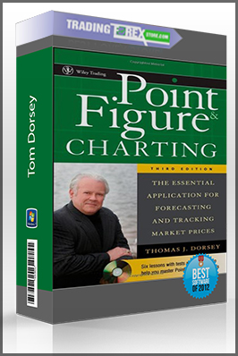 Tom Dorsey – Using Point and Figure Charts to Analyze Markets