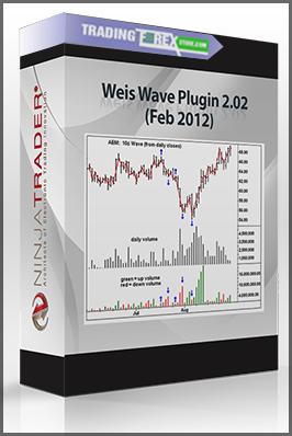 Weis Wave Plugin 2.02 (Feb 2012)