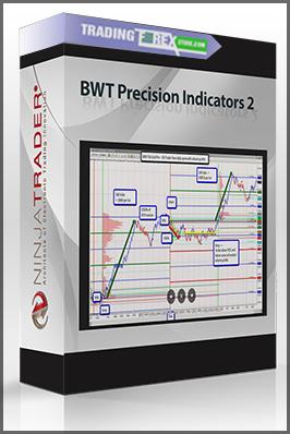 Precision trading indicators