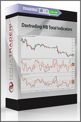 Daxtrading MB Total Indicators