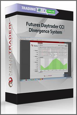 Futures Daytrader CCI Divergence System