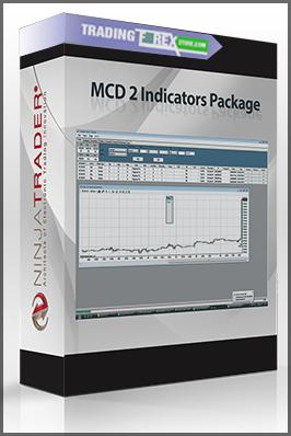 Messor Analytics Indicators Pack