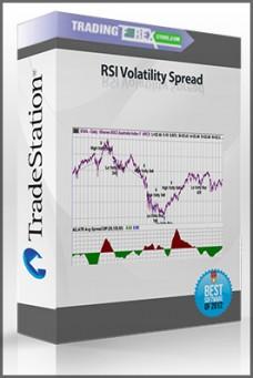 RSI Volatility Spread