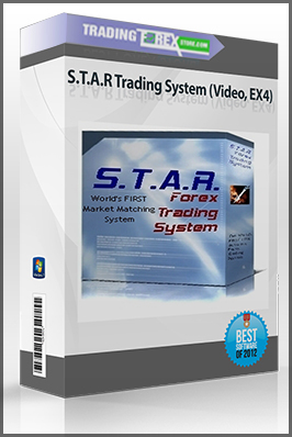 S/r trading system