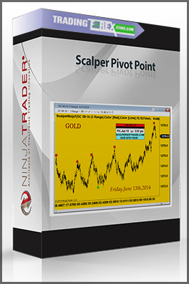 Forex pivot point scalping