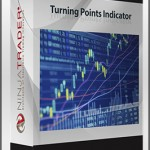 Turning Points Indicator