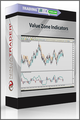 Value Zone Indicators