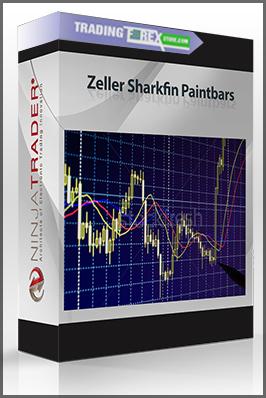 Zeller Sharkfin Paintbars