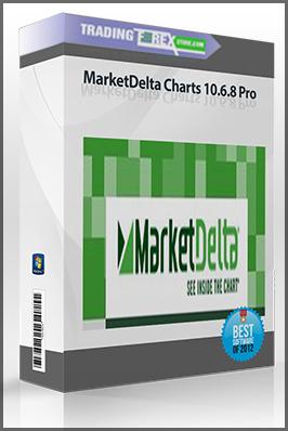 MarketDelta Charts 10.6.8 Pro