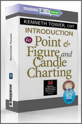 Kenneth Tower – Introduction to Point & Figure and Candle Charting