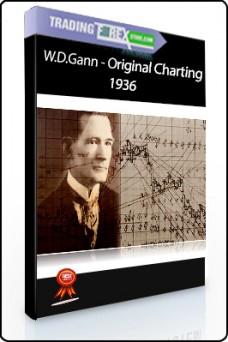 W.D.Gann – Original Charting, 1936