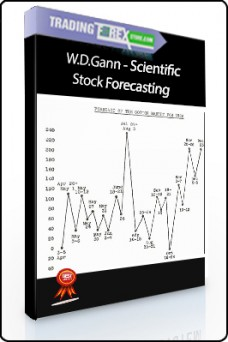 W.D.Gann – Scientific Stock Forecasting