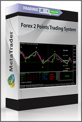 Forex point size