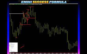 Todd Mitchell – E-Mini Success Formula Start-Up Edition