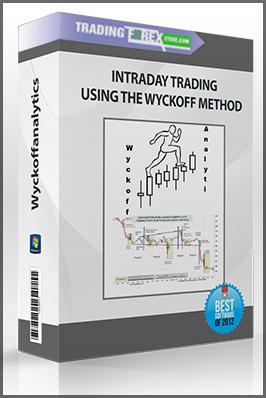 Wyckoff trading system