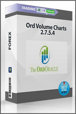 Ord Volume Charts 2.7.5.4