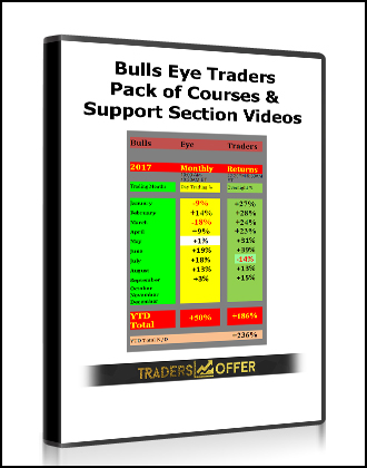Bulls Eye Traders Pack of Courses & Support Section Videos