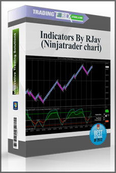 Indicators By RJay (Ninjatrader chart)