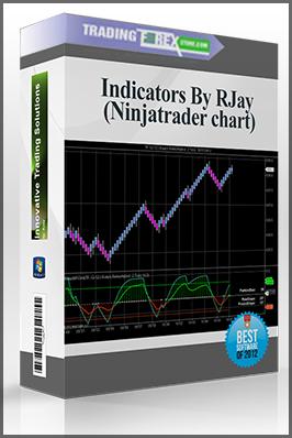 Indicators By RJay (Ninjatrader chart)