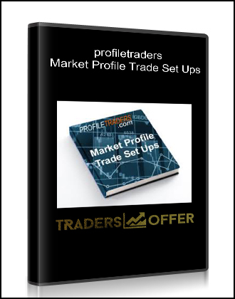 Profiletraders – Market Profile Trade Set Ups