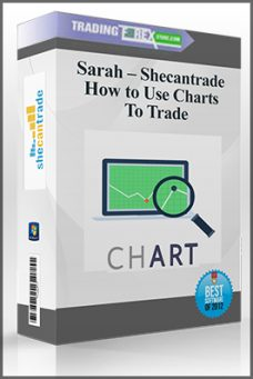 Sarah – Shecantrade – How to Use Charts To Trade