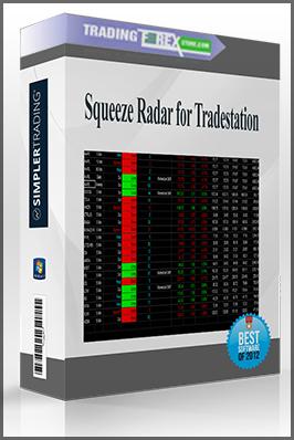 Squeeze Radar for Tradestation