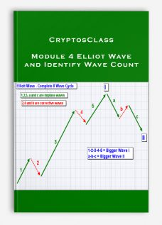 CryptosClass – Module 4 Elliot Wave and Identify Wave Count