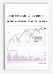Ltg-trading- Amos Cohen – Point & Figure Starter Series