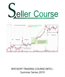WYCKOFF TRADING COURSE (WTC) – Summer Series 2019
