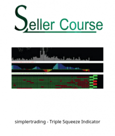 simplertrading – Triple Squeeze Indicator
