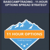 Basecamptrading – 11-Hour Options Spread Strategy
