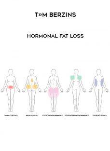 T»m Berzins – Hormonal Fat Loss