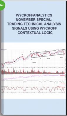Wyckoffanalytics – November Special: Trading Technical Analysis Signals using Wyckoff Contextual Logic