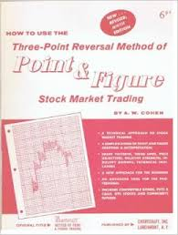 Three Point Reversal Method of Point & Figure Stock Market Trading by A.W.Cohen