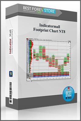 Sierrachart footprint forex data