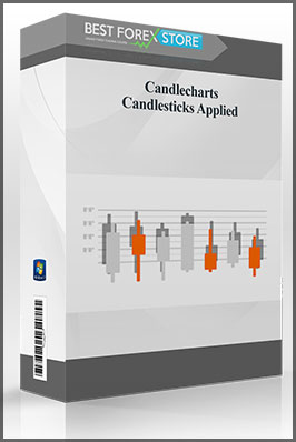 Candlecharts – Candlesticks Applied