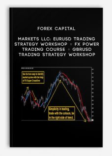 Forex Capital Markets LLC: EURUSD Trading Strategy Workshop + FX Power Trading Course + GBRUSD Trading Strategy Workshop