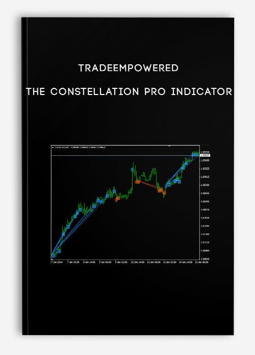 TradeEmpowered – The Constellation PRO Indicator