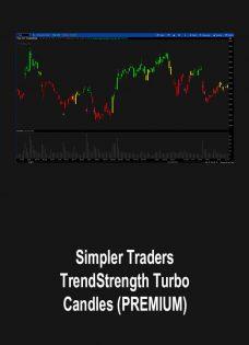 Simpler Traders – TrendStrength Turbo Candles (PREMIUM)