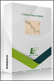 5 EMAs Forex System